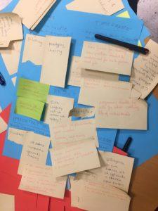 Under workshopen kom flere løsninger for framtidens arbeidsliv fram fra idéstadiet.