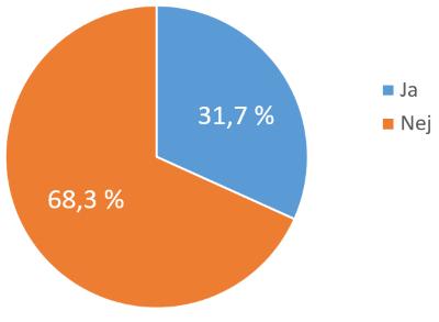 2016-10-kommuntorget-kommundirektorer-figur-2